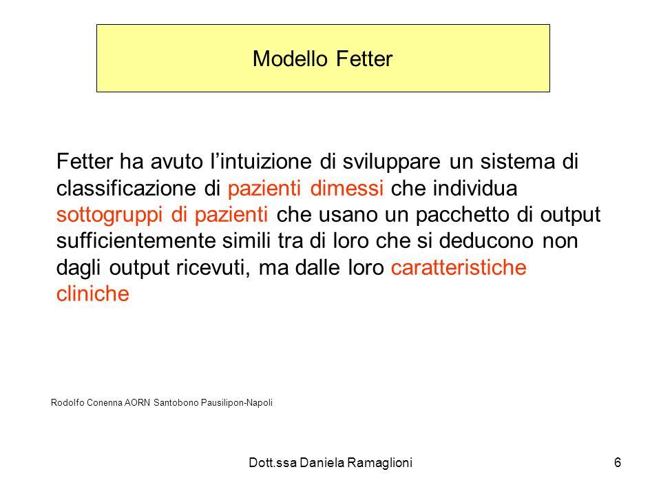 Dott.ssa Daniela Ramaglioni6 Modello Fetter Fetter ha avuto lintuizione di sviluppare un sistema di classificazione di pazienti dimessi che individua