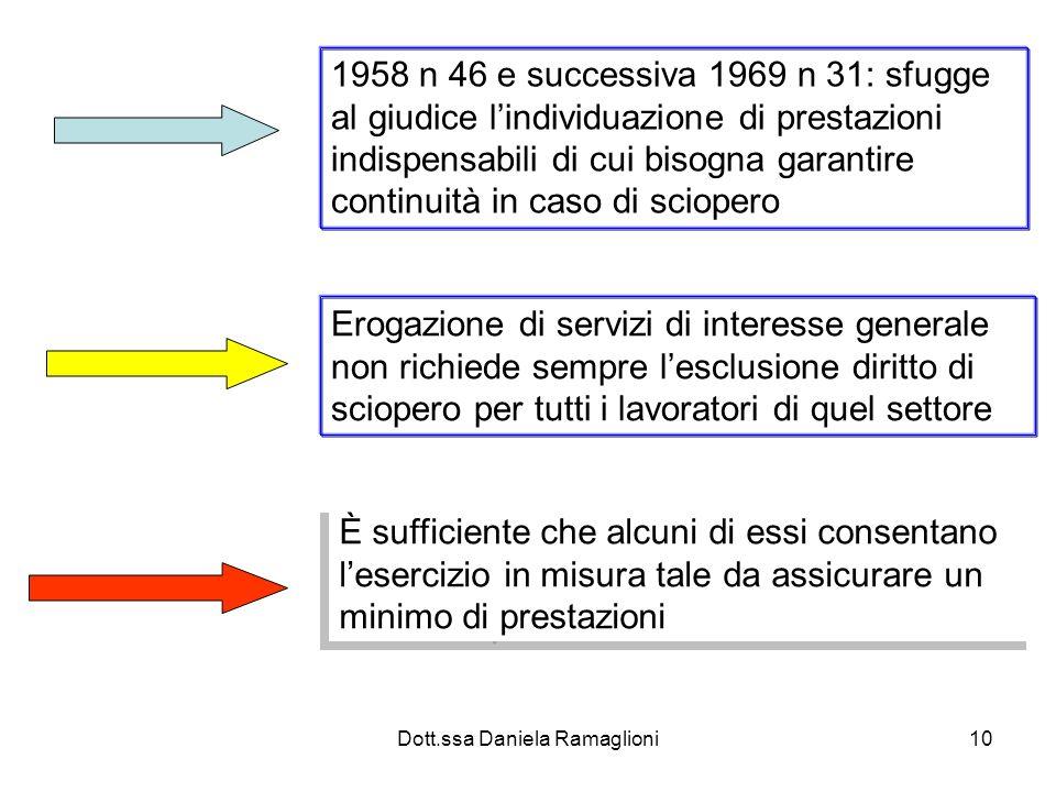 Dott.ssa Daniela Ramaglioni10 1958 n 46 e successiva 1969 n 31: sfugge al giudice lindividuazione di prestazioni indispensabili di cui bisogna garanti