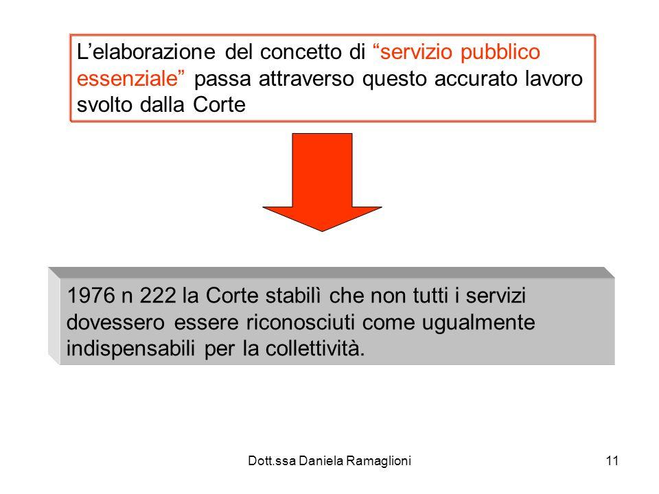 Dott.ssa Daniela Ramaglioni11 Lelaborazione del concetto di servizio pubblico essenziale passa attraverso questo accurato lavoro svolto dalla Corte 19