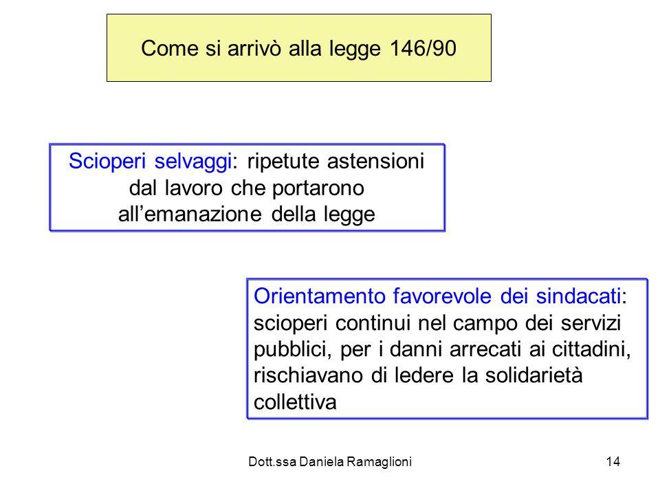 Dott.ssa Daniela Ramaglioni14 Scioperi selvaggi: ripetute astensioni dal lavoro che portarono allemanazione della legge Come si arrivò alla legge 146/