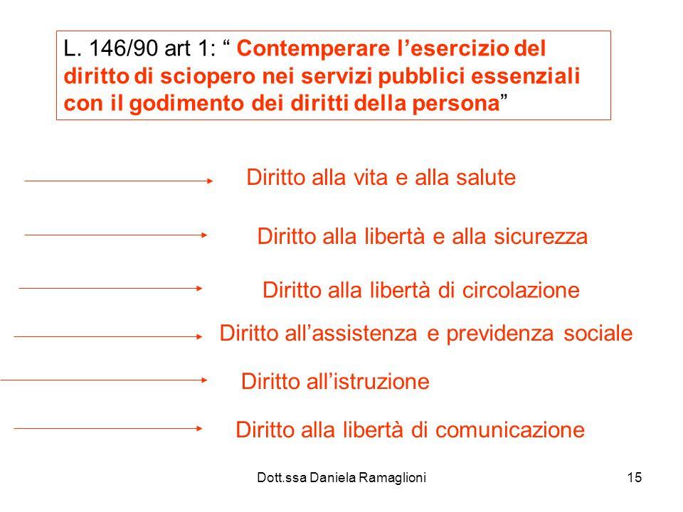 Dott.ssa Daniela Ramaglioni15 L. 146/90 art 1: Contemperare lesercizio del diritto di sciopero nei servizi pubblici essenziali con il godimento dei di