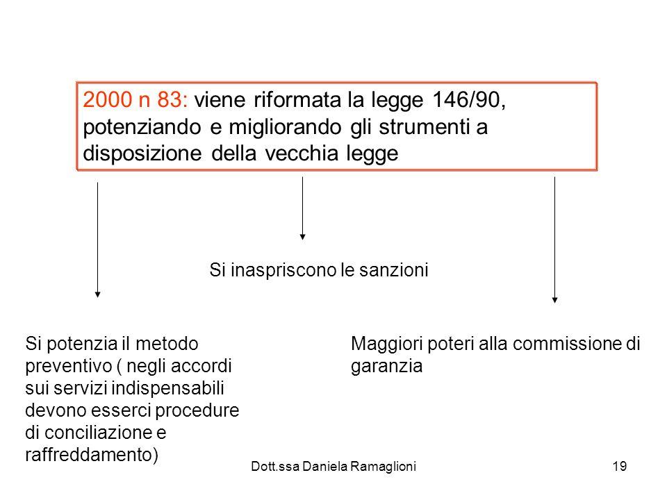 Dott.ssa Daniela Ramaglioni19 2000 n 83: viene riformata la legge 146/90, potenziando e migliorando gli strumenti a disposizione della vecchia legge S