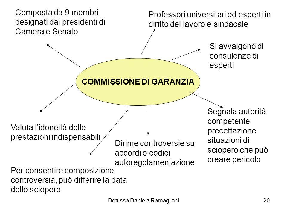 Dott.ssa Daniela Ramaglioni20 COMMISSIONE DI GARANZIA Composta da 9 membri, designati dai presidenti di Camera e Senato Professori universitari ed esp