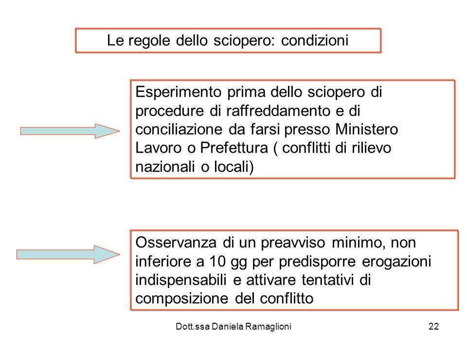 Dott.ssa Daniela Ramaglioni22 Le regole dello sciopero: condizioni Esperimento prima dello sciopero di procedure di raffreddamento e di conciliazione