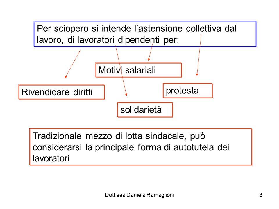 Dott.ssa Daniela Ramaglioni4 Art.