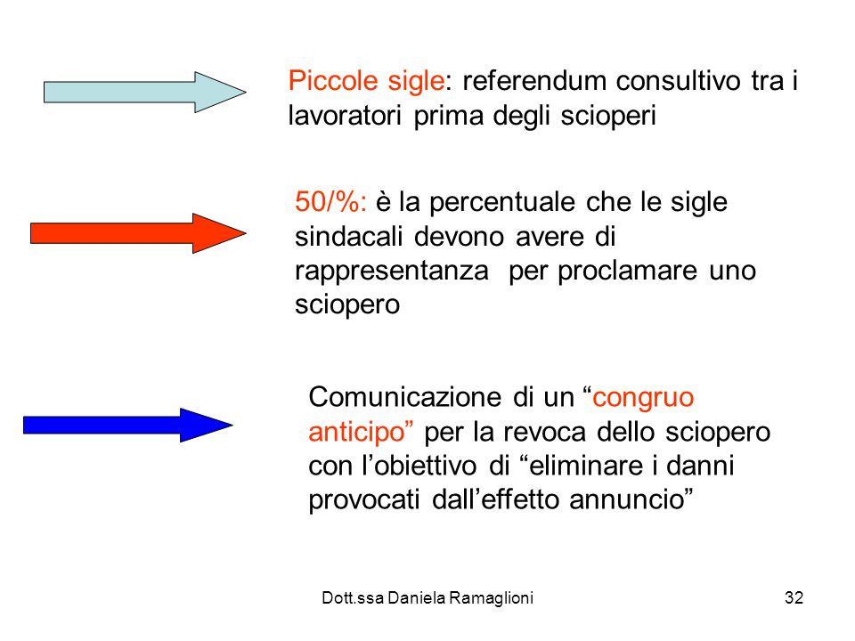 Dott.ssa Daniela Ramaglioni32 Piccole sigle: referendum consultivo tra i lavoratori prima degli scioperi 50/%: è la percentuale che le sigle sindacali
