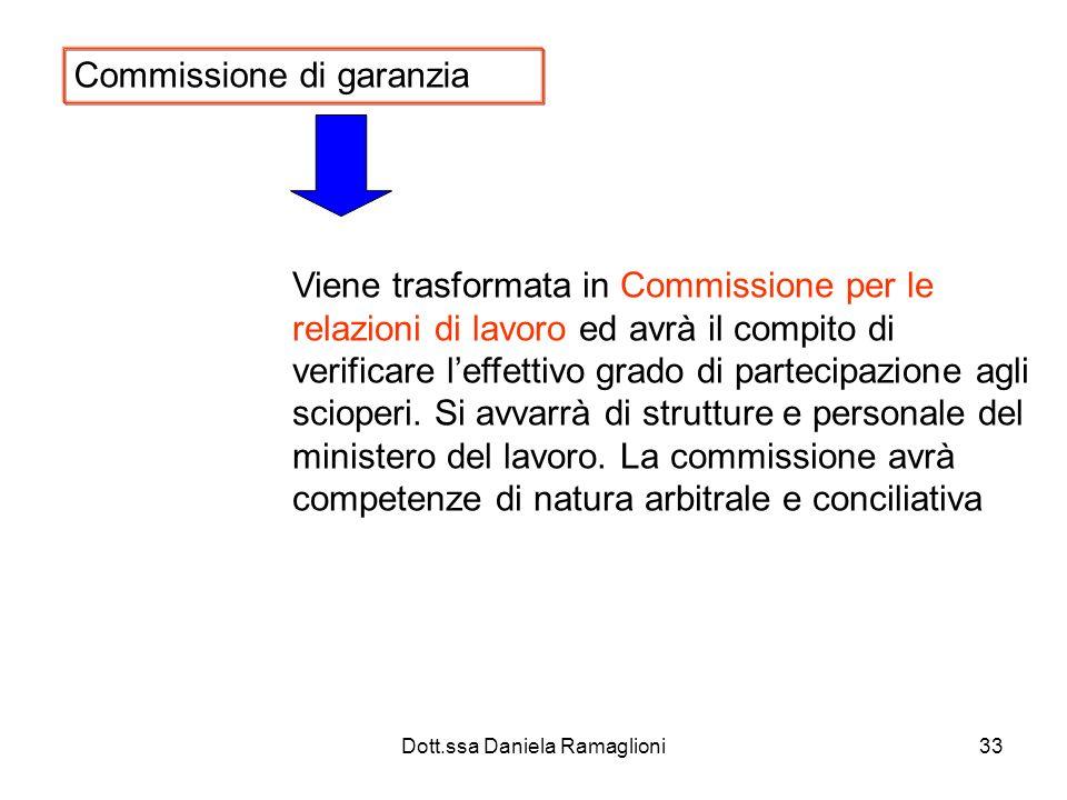 Dott.ssa Daniela Ramaglioni33 Commissione di garanzia Viene trasformata in Commissione per le relazioni di lavoro ed avrà il compito di verificare lef