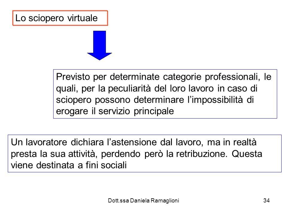 Dott.ssa Daniela Ramaglioni34 Lo sciopero virtuale Previsto per determinate categorie professionali, le quali, per la peculiarità del loro lavoro in c