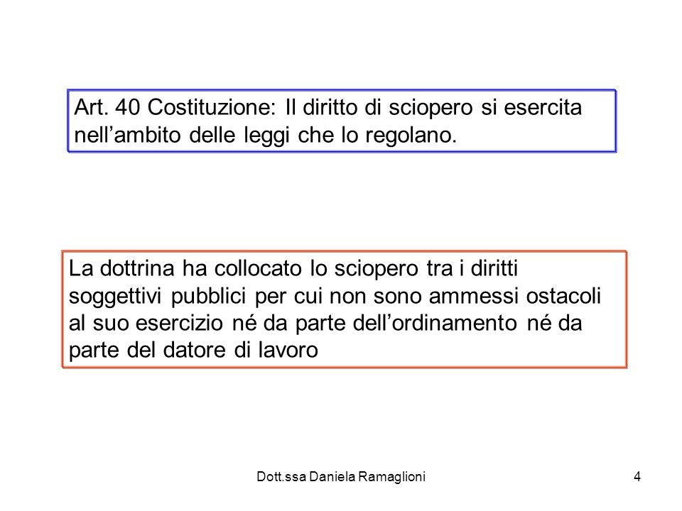Dott.ssa Daniela Ramaglioni5 EVOLUZIONE STORICA DELLO SCIOPERO Sciopero come reato (cod Zanardelli) fino al 1889 Sciopero come libertà ( tranne il periodo fascista) Codice Rocco.