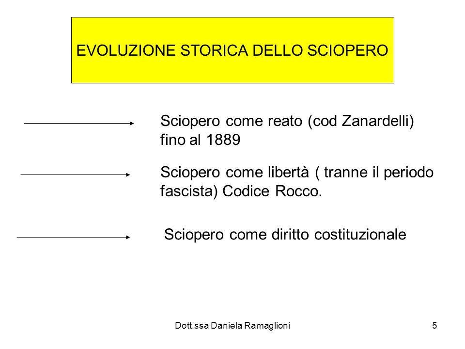 Dott.ssa Daniela Ramaglioni5 EVOLUZIONE STORICA DELLO SCIOPERO Sciopero come reato (cod Zanardelli) fino al 1889 Sciopero come libertà ( tranne il per