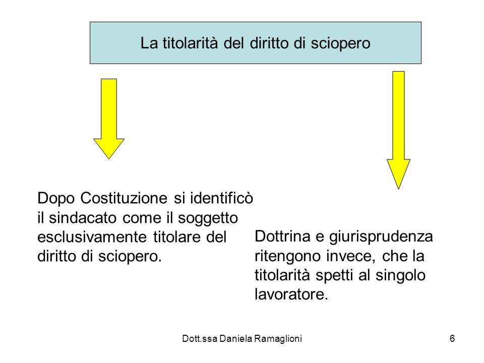 Dott.ssa Daniela Ramaglioni6 La titolarità del diritto di sciopero Dopo Costituzione si identificò il sindacato come il soggetto esclusivamente titola