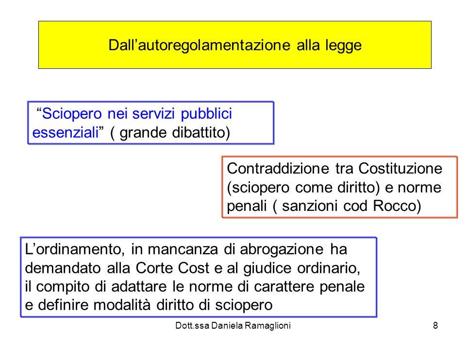 Dott.ssa Daniela Ramaglioni8 Dallautoregolamentazione alla legge Sciopero nei servizi pubblici essenziali ( grande dibattito) Contraddizione tra Costi