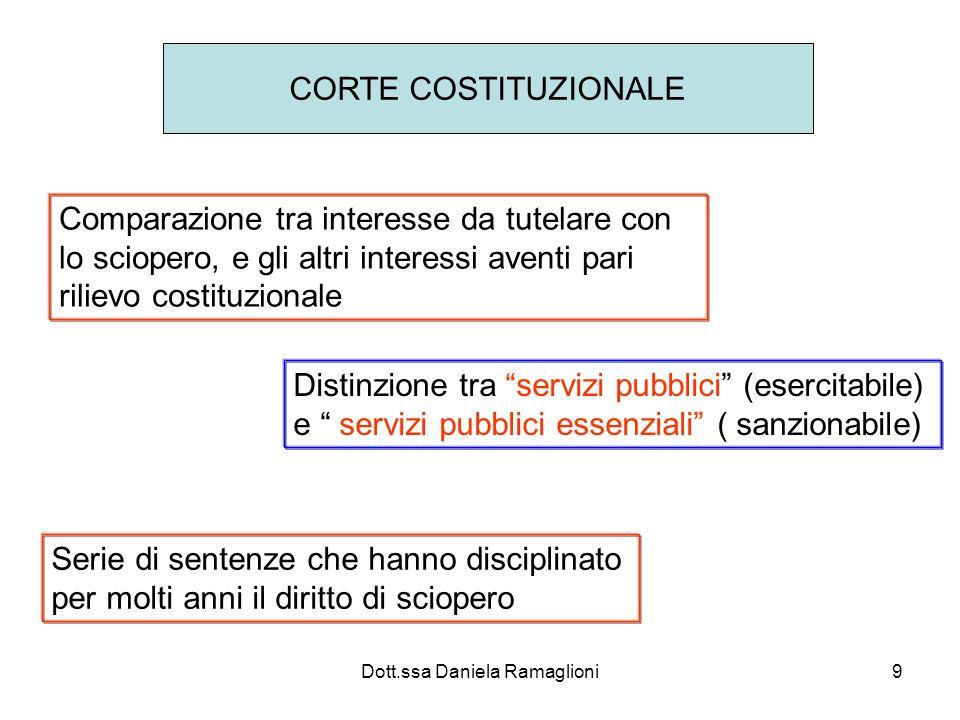 Dott.ssa Daniela Ramaglioni9 CORTE COSTITUZIONALE Comparazione tra interesse da tutelare con lo sciopero, e gli altri interessi aventi pari rilievo co