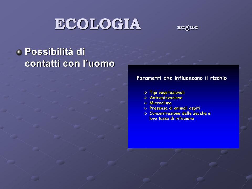 ECOLOGIA segue Possibilità di contatti con luomo