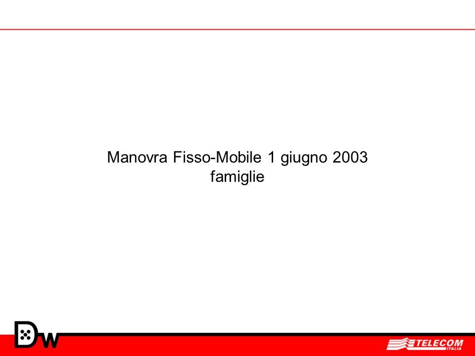 Manovra Fisso-Mobile 1 giugno 2003 famiglie