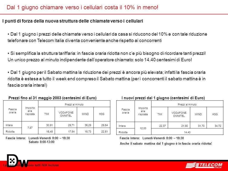 Dal 1 giugno chiamare verso i cellulari costa il 10% in meno! Prezzi fino al 31 maggio 2003 (centesimi di Euro) I prezzi indicati sono tutti IVA inclu