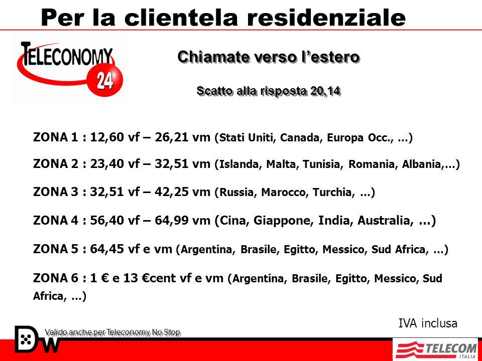 Per la clientela residenziale IVA inclusa Chiamate verso lestero Valido anche per Teleconomy No Stop ZONA 2 : 23,40 vf – 32,51 vm (Islanda, Malta, Tun