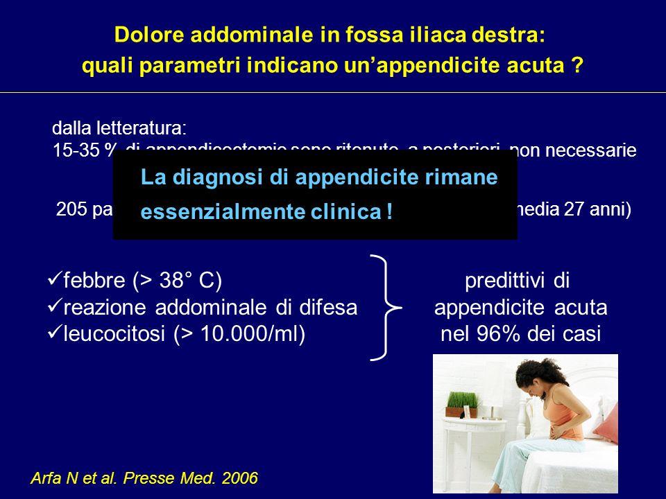 Dolore addominale in fossa iliaca destra: quali parametri indicano unappendicite acuta ? 205 pazienti al PS per dolore in fossa iliaca destra (età med