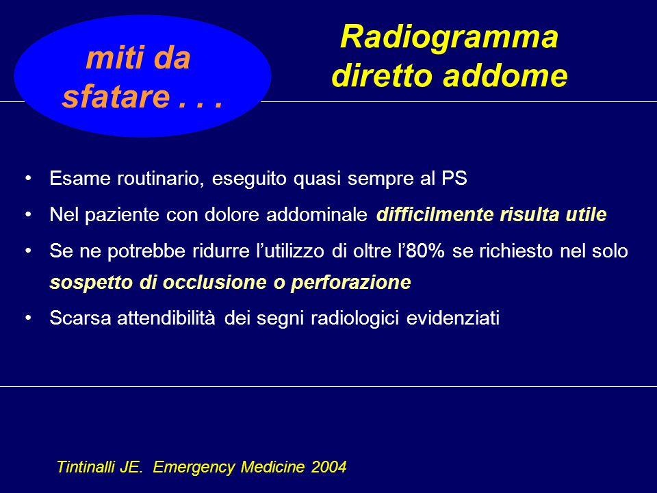 Radiogramma diretto addome Esame routinario, eseguito quasi sempre al PS Nel paziente con dolore addominale difficilmente risulta utile Se ne potrebbe