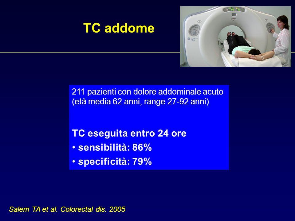 TC addome 211 pazienti con dolore addominale acuto (età media 62 anni, range 27-92 anni) TC eseguita entro 24 ore sensibilità: 86% specificità: 79% Sa