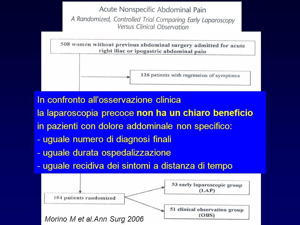 In confronto allosservazione clinica la laparoscopia precoce non ha un chiaro beneficio in pazienti con dolore addominale non specifico: - uguale nume