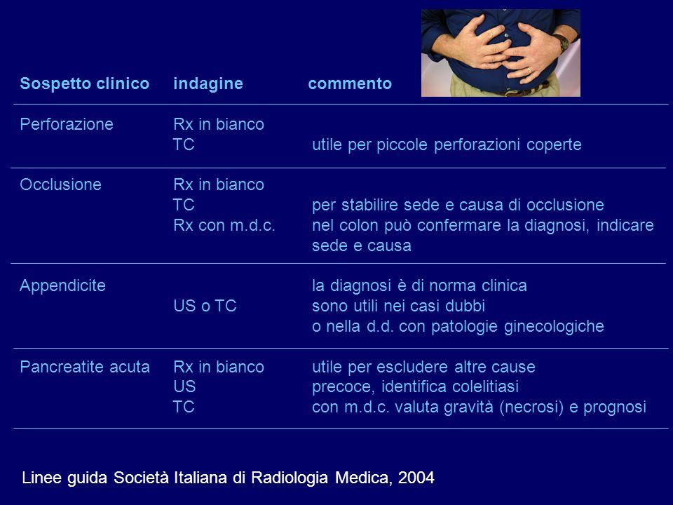 Sospetto clinico indagine commento Perforazione Rx in bianco TC utile per piccole perforazioni coperte Occlusione Rx in bianco TC per stabilire sede e