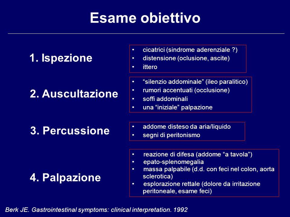 Esame obiettivo cicatrici (sindrome aderenziale ?) distensione (oclusione, ascite) ittero Berk JE. Gastrointestinal symptoms: clinical interpretation.