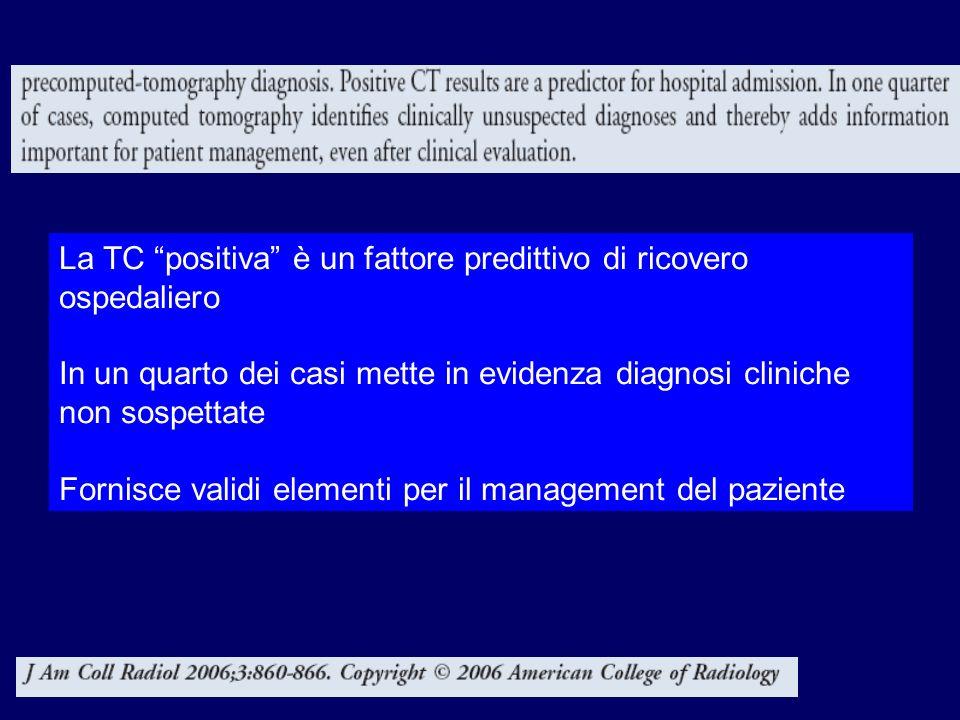 La TC positiva è un fattore predittivo di ricovero ospedaliero In un quarto dei casi mette in evidenza diagnosi cliniche non sospettate Fornisce valid