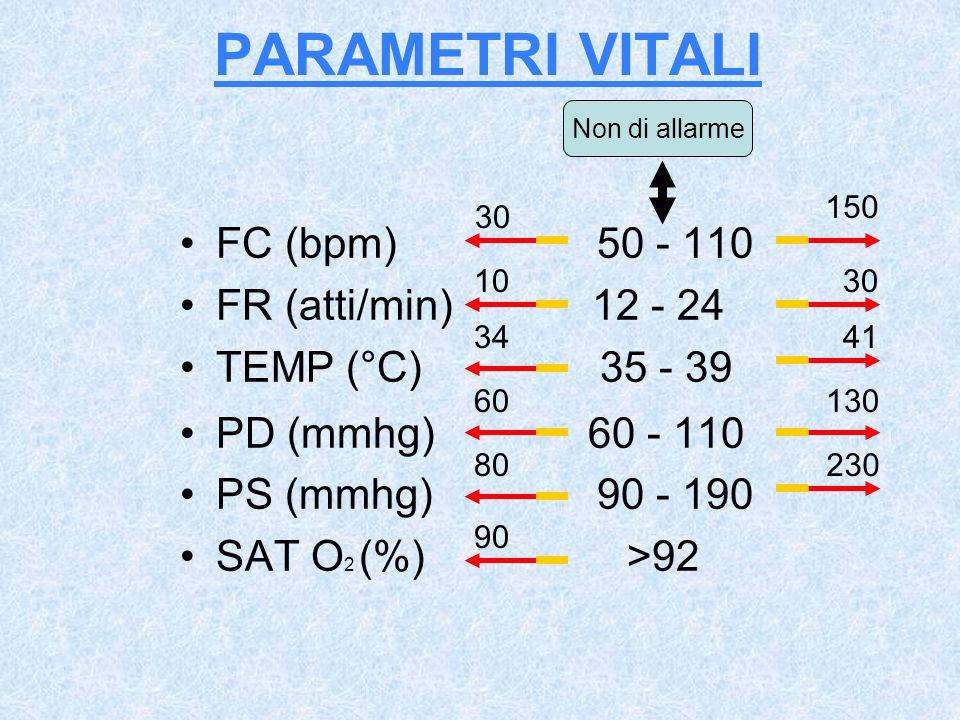 PARAMETRI VITALI FC (bpm) 50 - 110 FR (atti/min) 12 - 24 TEMP (°C) 35 - 39 PD (mmhg) 60 - 110 PS (mmhg) 90 - 190 SAT O 2 (%) >92 150 30 1030 3441 6013