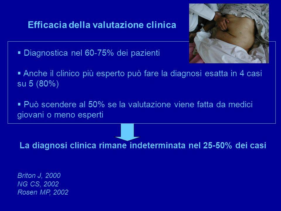 Efficacia della valutazione clinica Diagnostica nel 60-75% dei pazienti Anche il clinico più esperto può fare la diagnosi esatta in 4 casi su 5 (80%)