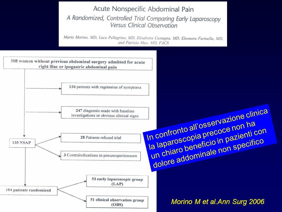 In confronto allosservazione clinica la laparoscopia precoce non ha un chiaro beneficio in pazienti con dolore addominale non specifico Morino M et al