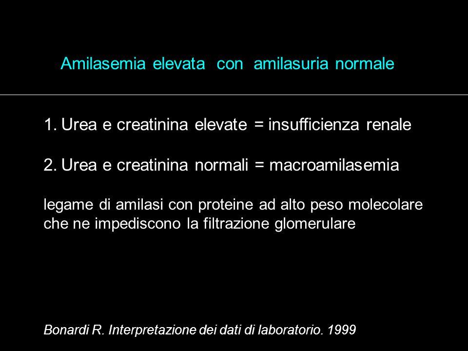 Amilasemia elevata con amilasuria normale 1.Urea e creatinina elevate = insufficienza renale 2.Urea e creatinina normali = macroamilasemia legame di a