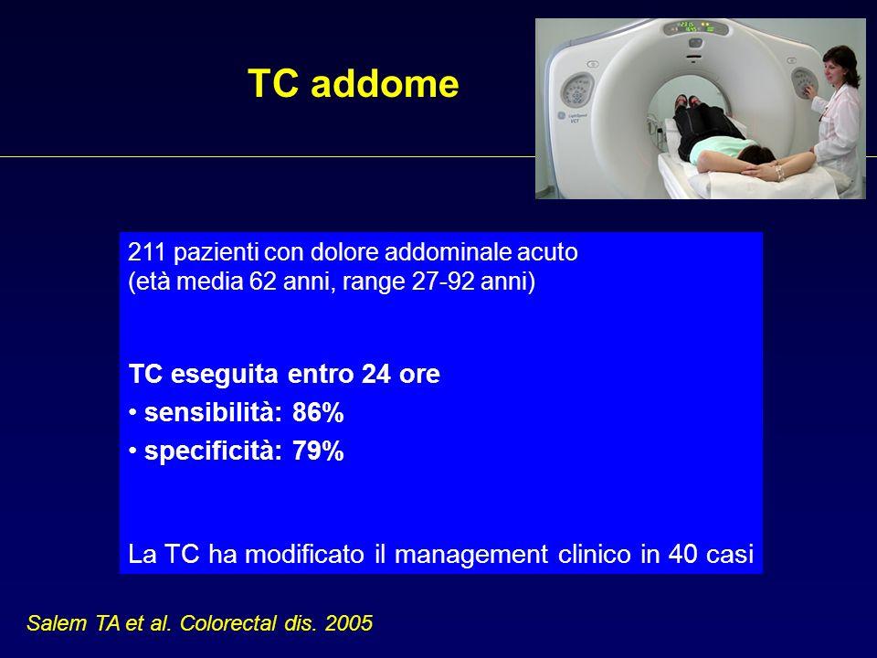 TC addome 211 pazienti con dolore addominale acuto (età media 62 anni, range 27-92 anni) TC eseguita entro 24 ore sensibilità: 86% specificità: 79% La