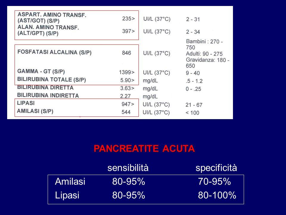 sensibilità specificità Amilasi80-95%70-95% Lipasi80-95%80-100% PANCREATITE ACUTA