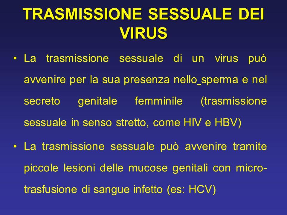 COPPIE CON … HIV Maschio infetto con HIV & donna non infetta Donna con HIV & maschio non infetto Entrambi infetti con HIV (stesso genotipo virale) Entrambi infetti con HIV (genotipi virali differenti)