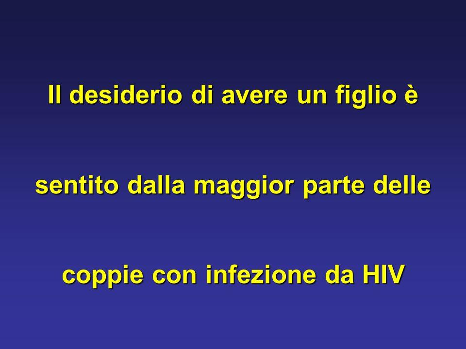 MASCHIO INFETTO CON HIV & COMPAGNA NON INFETTA