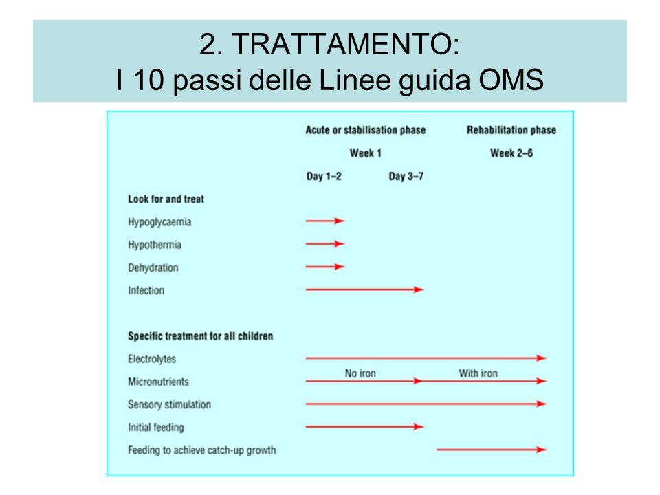 2. TRATTAMENTO: I 10 passi delle Linee guida OMS