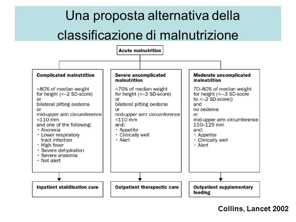 Una proposta alternativa della classificazione di malnutrizione Collins, Lancet 2002