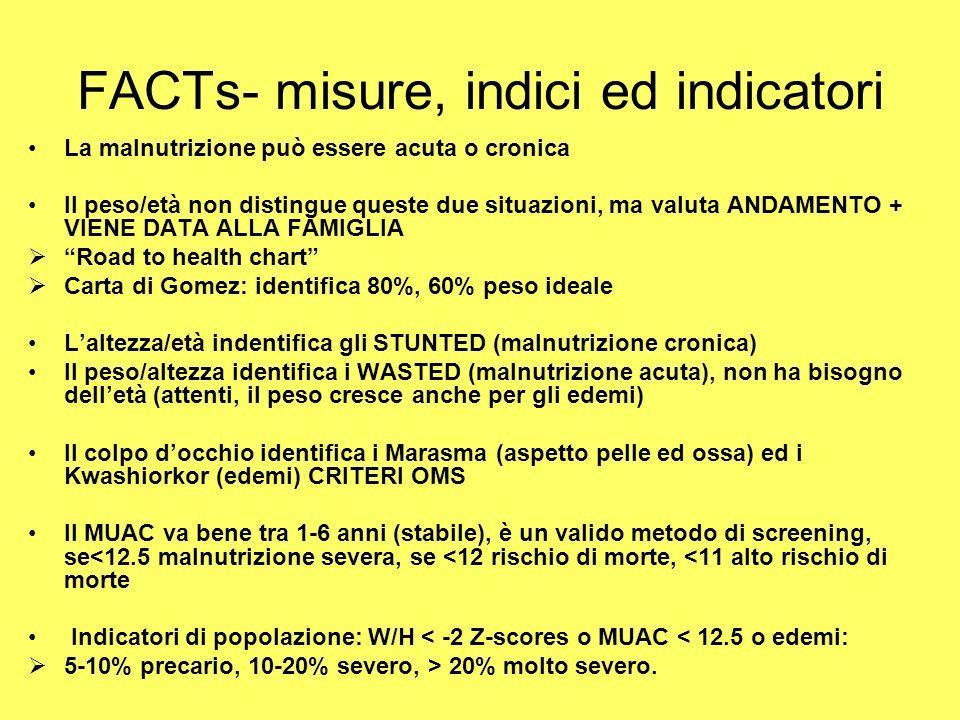 FACTs- misure, indici ed indicatori La malnutrizione può essere acuta o cronica Il peso/età non distingue queste due situazioni, ma valuta ANDAMENTO +