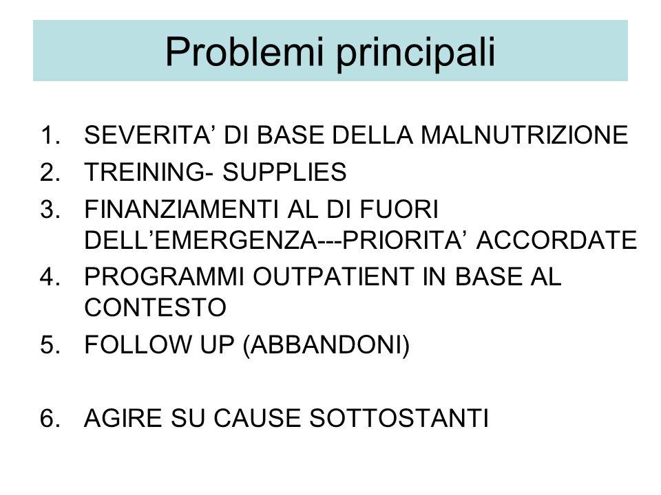 Problemi principali 1.SEVERITA DI BASE DELLA MALNUTRIZIONE 2.TREINING- SUPPLIES 3.FINANZIAMENTI AL DI FUORI DELLEMERGENZA---PRIORITA ACCORDATE 4.PROGR