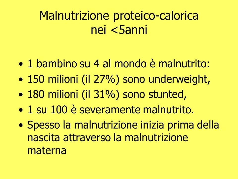 Malnutrizione proteico-calorica nei <5anni 1 bambino su 4 al mondo è malnutrito: 150 milioni (il 27%) sono underweight, 180 milioni (il 31%) sono stun