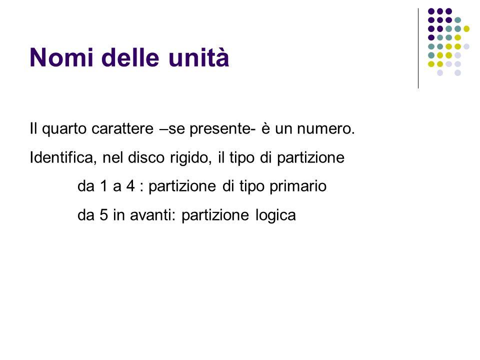 Nomi delle unità Il quarto carattere –se presente- è un numero. Identifica, nel disco rigido, il tipo di partizione da 1 a 4 : partizione di tipo prim