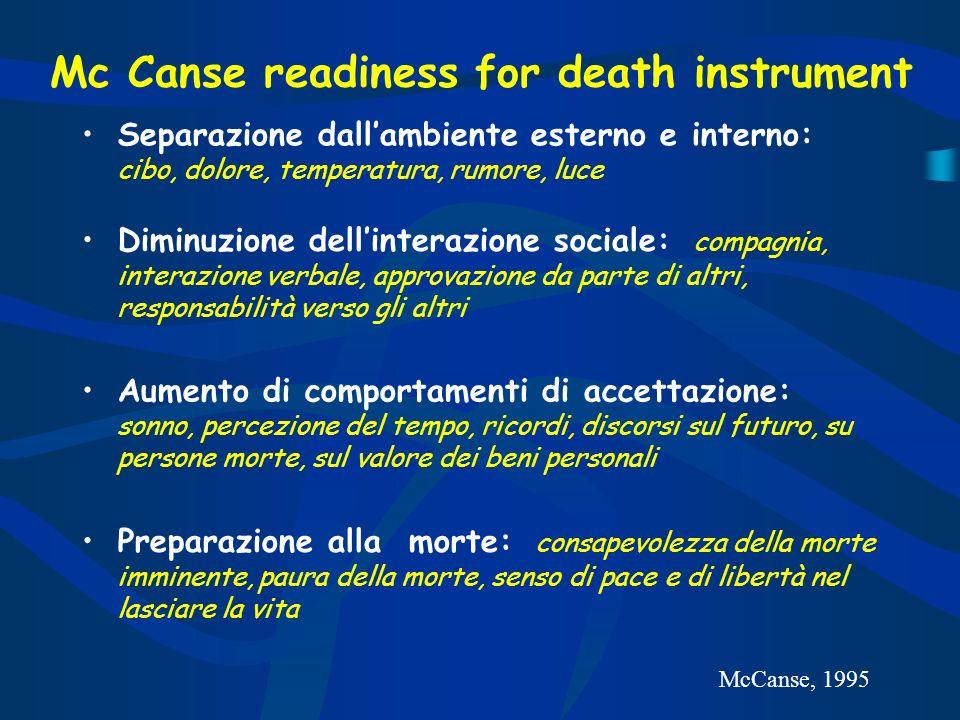 Mc Canse readiness for death instrument Preparazione alla morte: consapevolezza della morte imminente, paura della morte, senso di pace e di libertà n