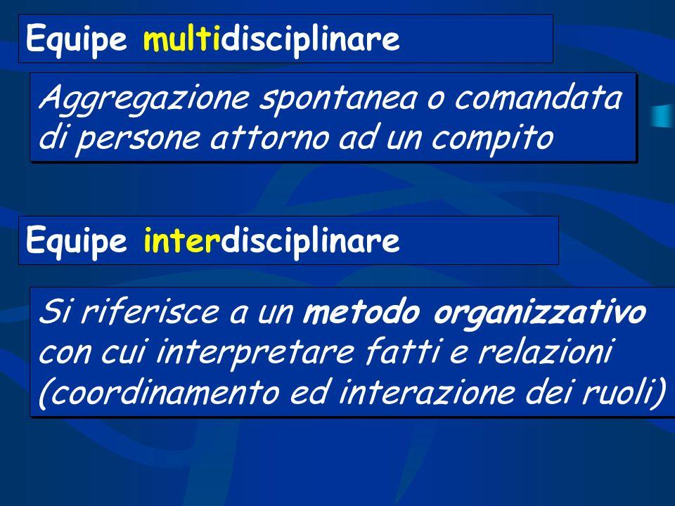 Equipe multidisciplinare Aggregazione spontanea o comandata di persone attorno ad un compito Equipe interdisciplinare Si riferisce a un metodo organiz
