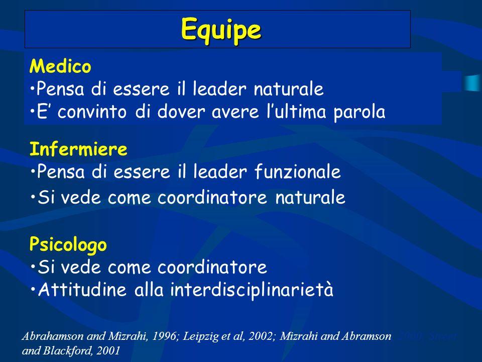 Equipe Equipe Medico Pensa di essere il leader naturale E convinto di dover avere lultima parola Infermiere Pensa di essere il leader funzionale Si ve