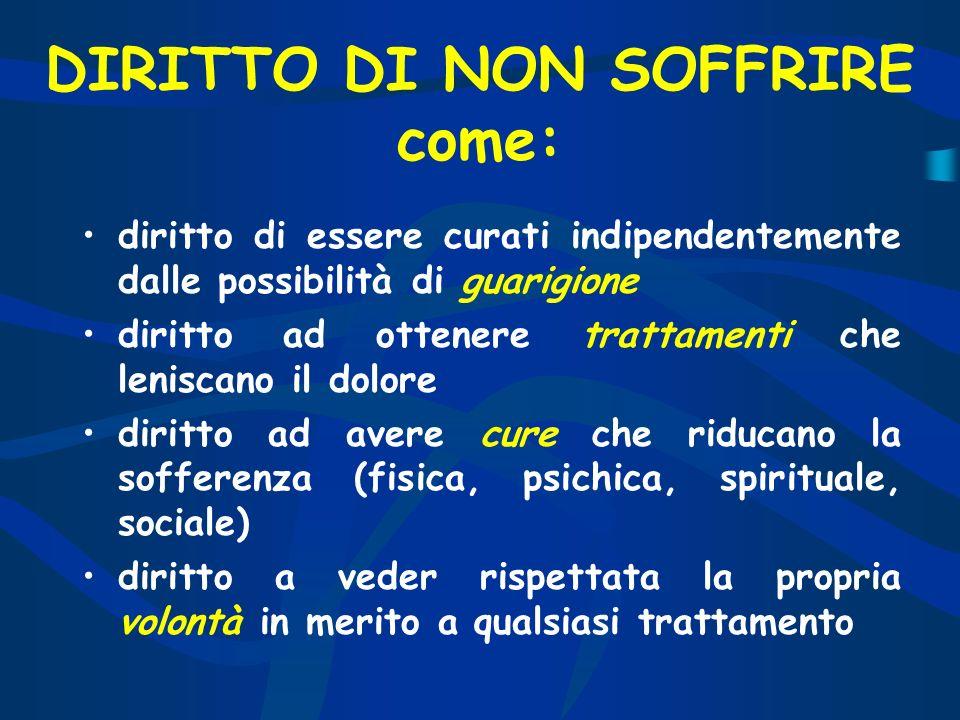 DIRITTO DI NON SOFFRIRE come: diritto di essere curati indipendentemente dalle possibilità di guarigione diritto ad ottenere trattamenti che leniscano