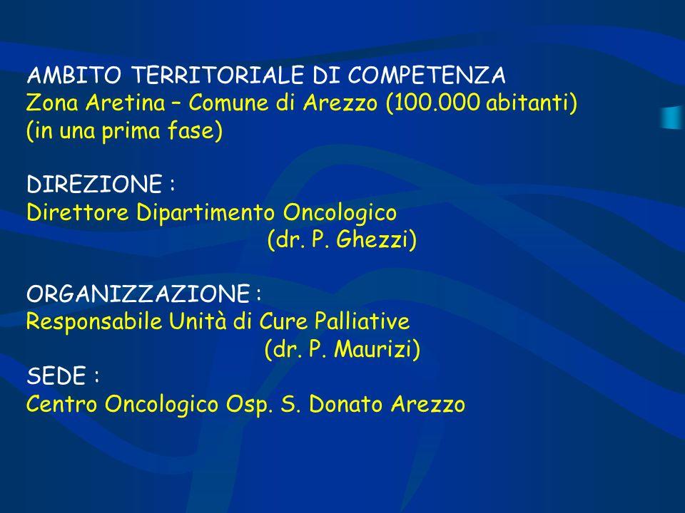AMBITO TERRITORIALE DI COMPETENZA : Zona Aretina – Comune di Arezzo (100.000 abitanti) (in una prima fase) DIREZIONE : Direttore Dipartimento Oncologi