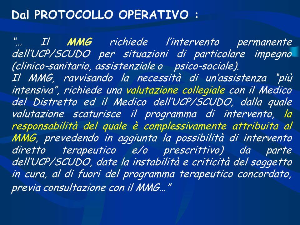 Dal PROTOCOLLO OPERATIVO : … Il MMG richiede lintervento permanente dellUCP/SCUDO per situazioni di particolare impegno (clinico-sanitario, assistenzi