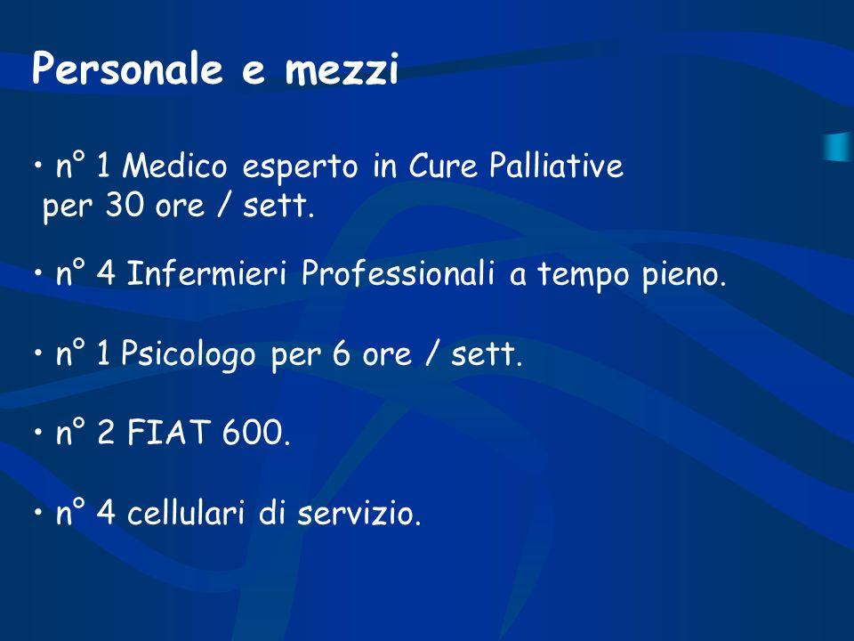 Personale e mezzi n° 1 Medico esperto in Cure Palliative per 30 ore / sett. n° 4 Infermieri Professionali a tempo pieno. n° 1 Psicologo per 6 ore / se