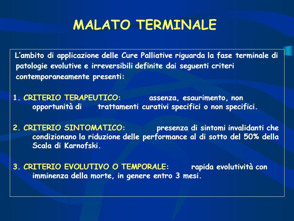 MALATO TERMINALE Lambito di applicazione delle Cure Palliative riguarda la fase terminale di patologie evolutive e irreversibili definite dai seguenti